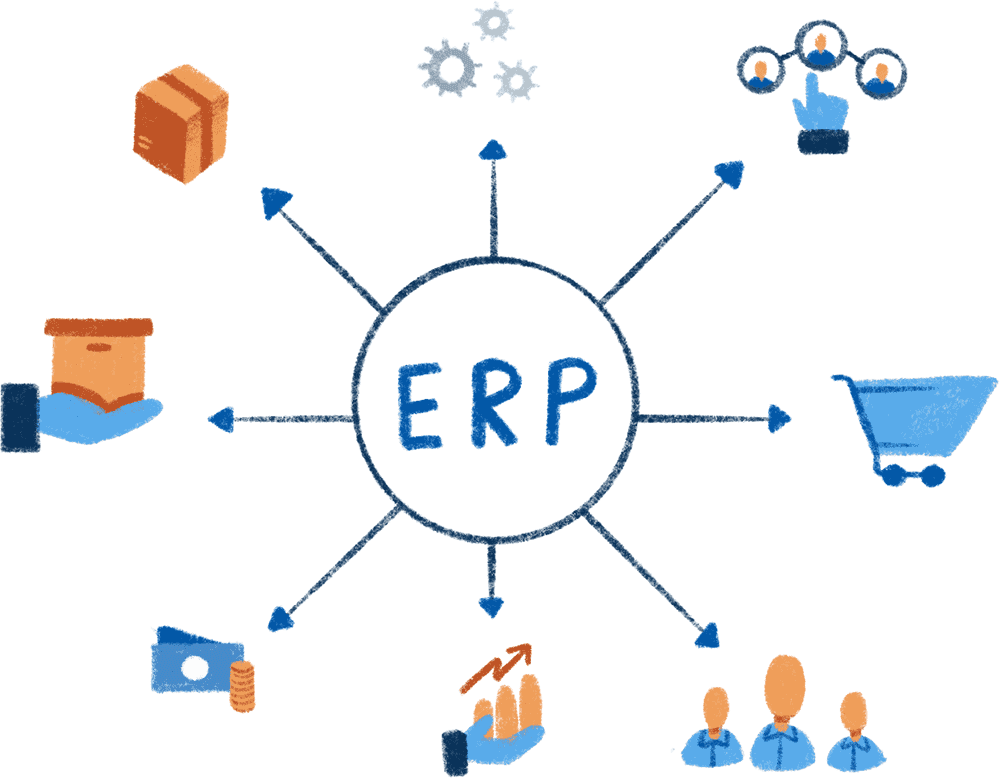 How to Create a Custom ERP Development Plan For Your Business